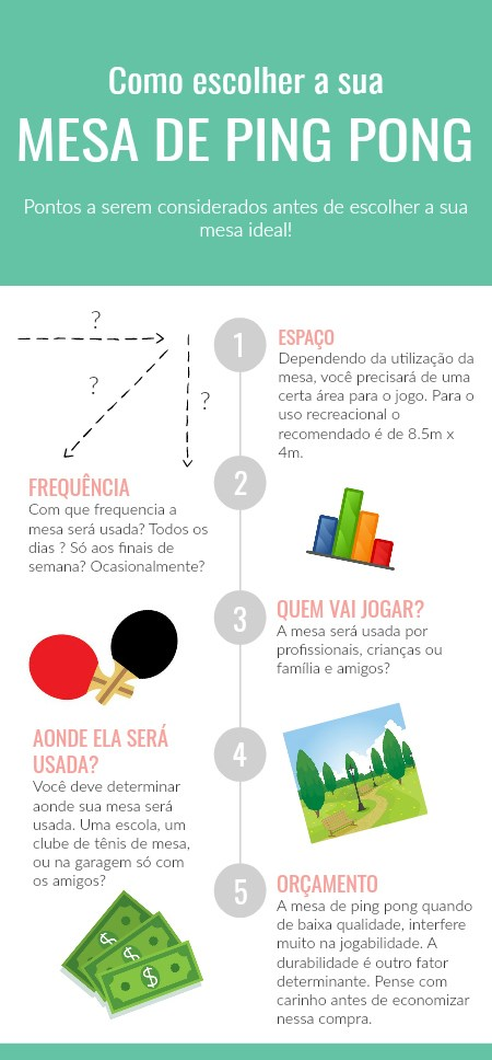 infografico-mesa